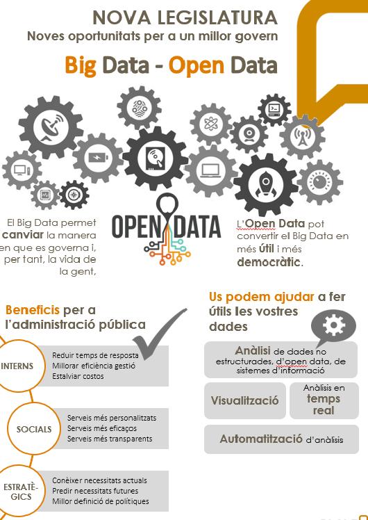 Donem valor a les dades, Big data -  Open data